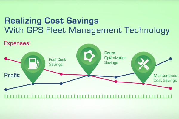 Savings GPS Fleet Management Technology