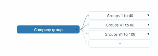 mygeotab manage sub-groups