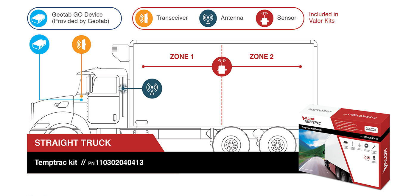 temptrac-valor-truck-diagram