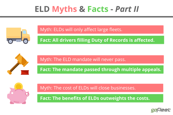 ELD Myths and Facts Part 2