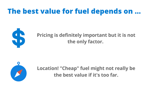 best-value-for-fuel