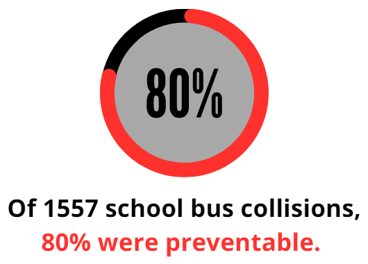 prevent-school-bus-collisions