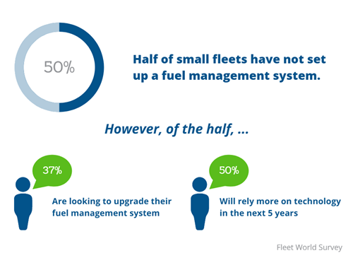 small fleet fuel management