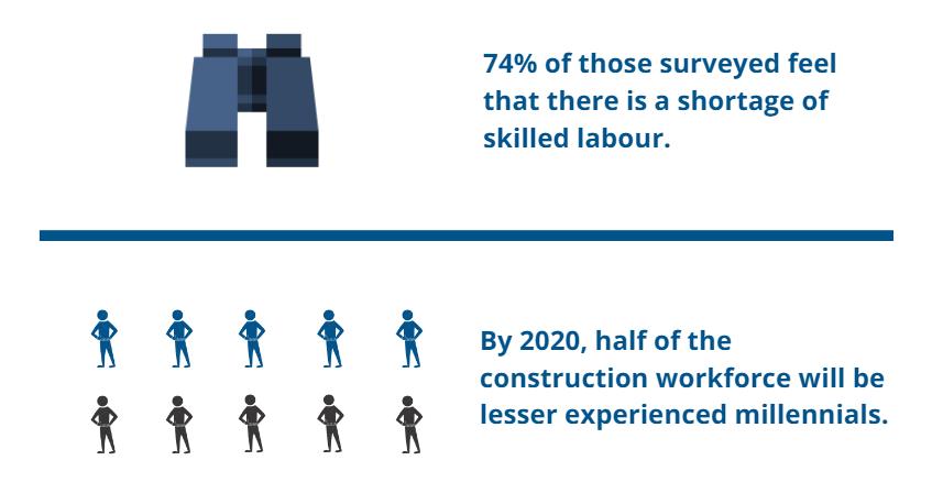 labor-skill-drain