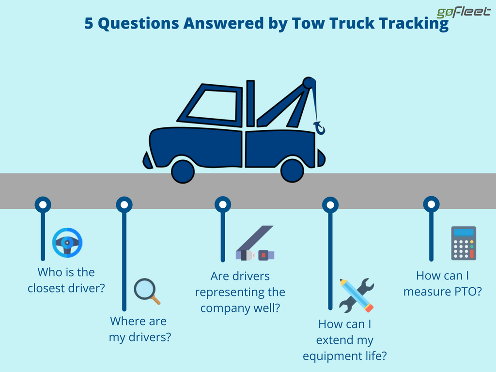 Tow Truck Tracking