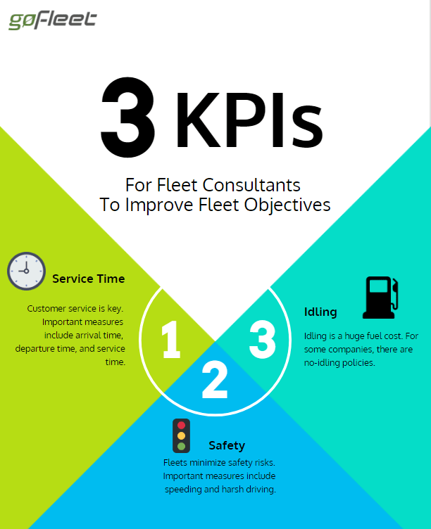 KPIs for fleet consultants