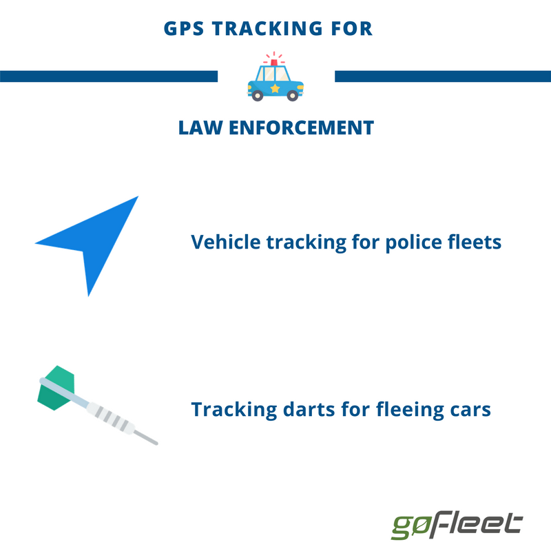 Law enforcement vehicle tracking