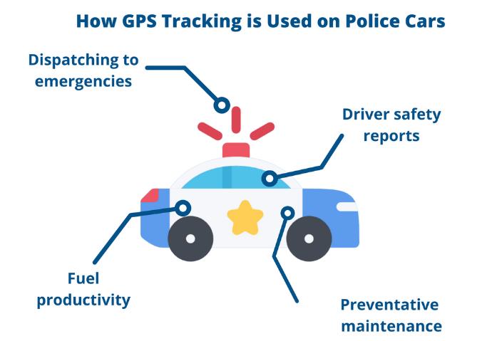 police gps tracker