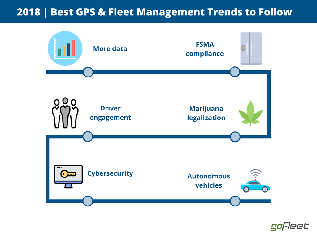 fleet management trends 2018