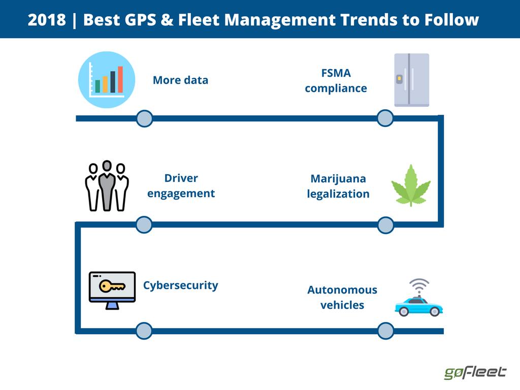 fleet management trends 2018