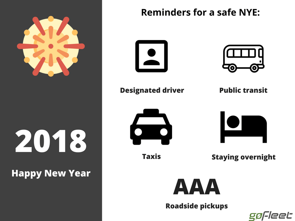 safe NYE driving