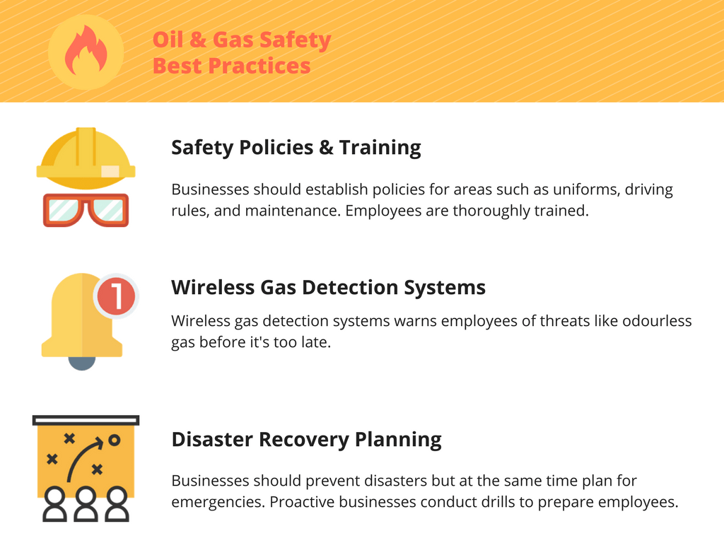 oil & gas safety best practices