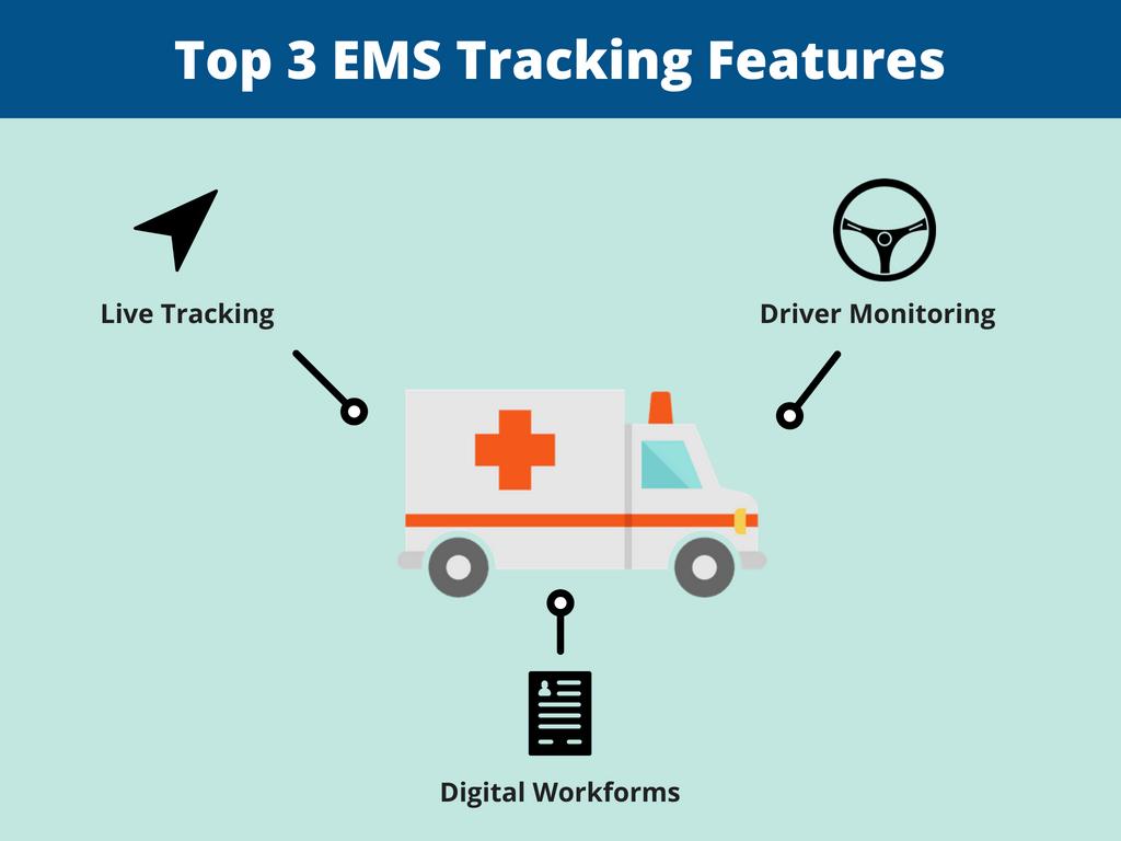 EMS fleet tracking