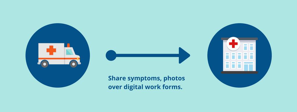 ems digital work forms