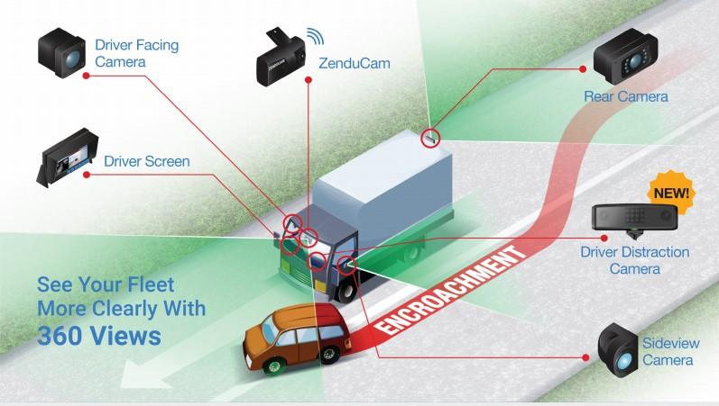 4 Camera Solution from ZenduCam