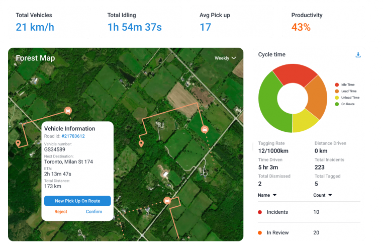 monitoring and tracking solution in forestry dispay