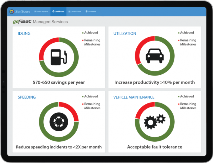 Improved and Automated Reporting