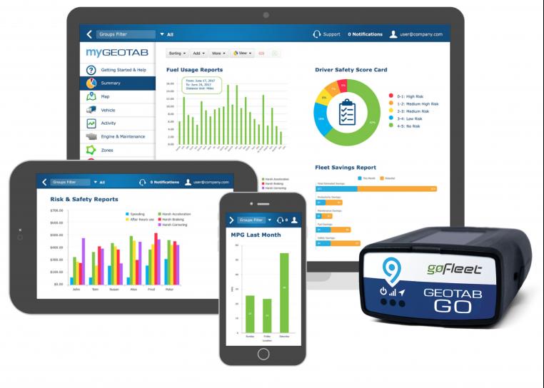 Make Fleet Compliance Solutions Simple: GoFleet