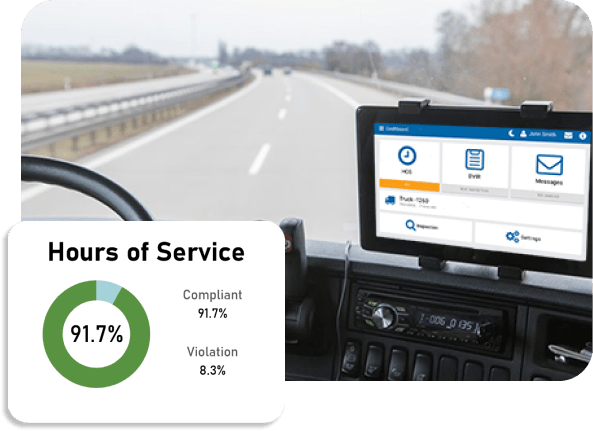 Electronic Logging Devices (ELDs) & DOT Compliance