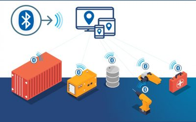 Cellular, Satellite Asset Trackers & BLE Beacons – An Industry Guide